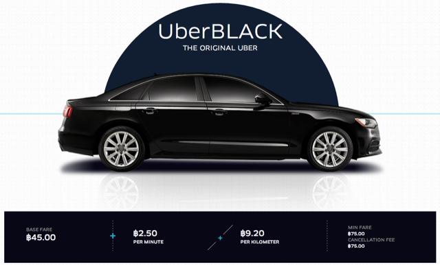 bring the car around uber vs grabtaxi in bangkok greg to differ. Black Bedroom Furniture Sets. Home Design Ideas